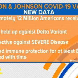 Johnson & Johnson COVID-19 vaccine new data